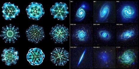 galaxy geometry